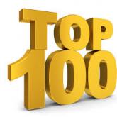 A megye legnagyobb cégei a TOP 100-ban